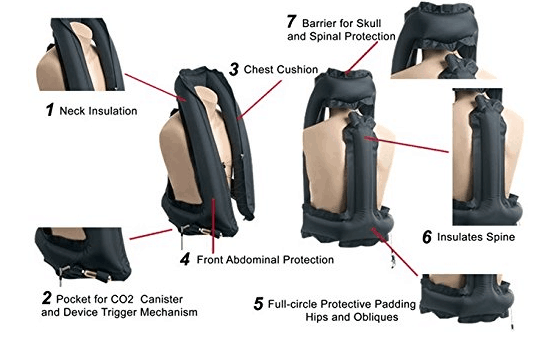 MotoAir Airbag Vest Deployment