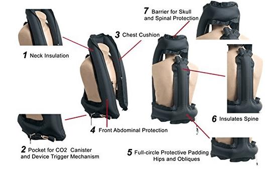 MotoAir Airbag Vest Deployment