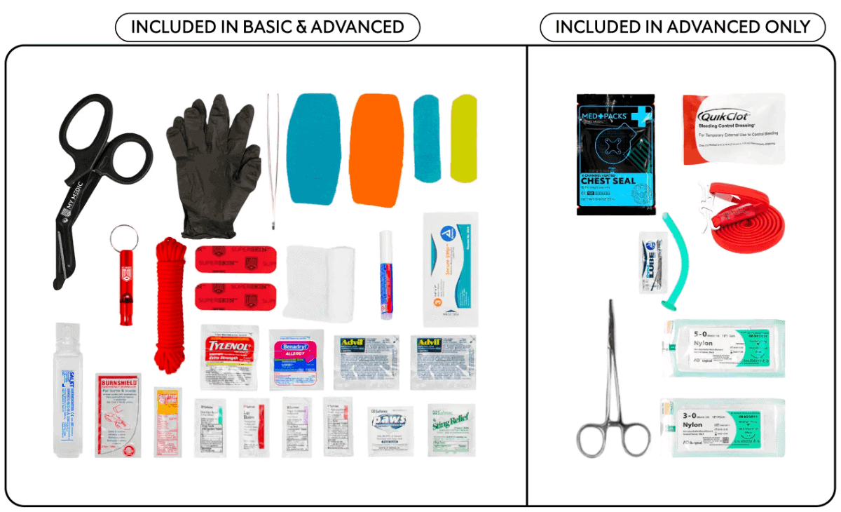 Contents of My Medic Solo First Aid Kit